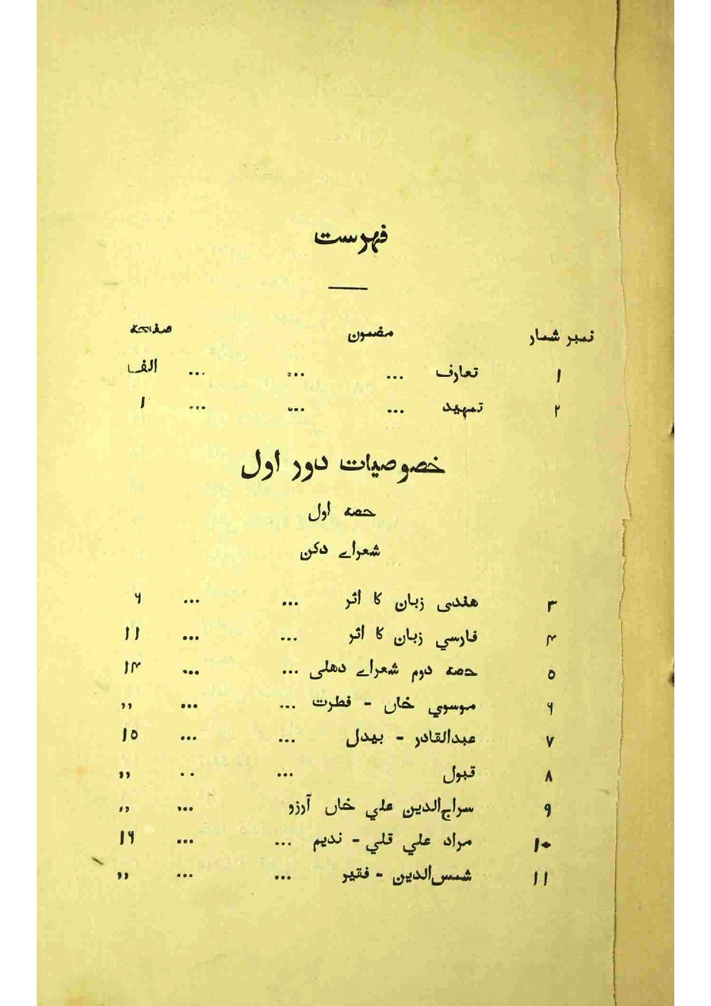 Jawahar-e-Sukhan     Volume-001